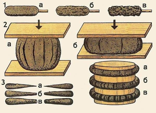 Подготовка глины для кладки кирпичной печи