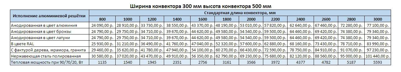 Прайс Varmann Ntherm MAXI ширина 300 мм, высота 500 мм