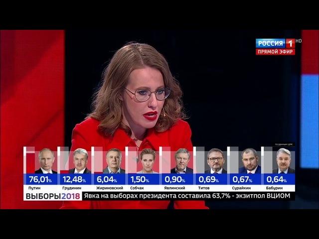 Новости на «Россия 24» • Ксения Собчак: АП стремится к двухпартийной системе в стране
