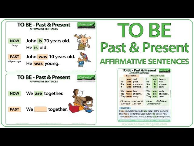 TO BE - Past Present Tense - Affirmative Sentences