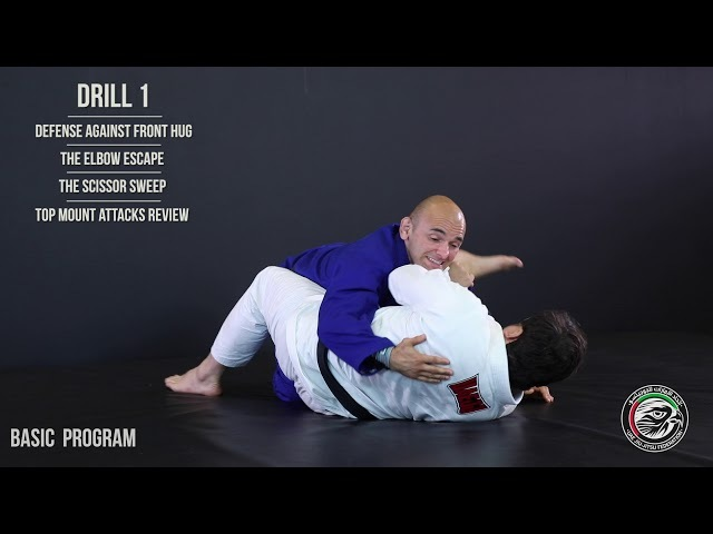 Introduction to Jiu-Jitsu (Jiu-Jitsu Basics 02)