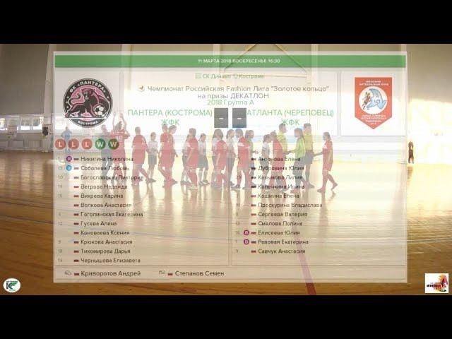 Пантера (Кострома) - Атланта (Череповец) 0:0 Российская Fashion Лига Золотое кольцо (11.03.18)