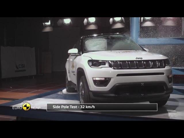 Crash Test Jeep Compass