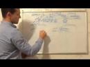 Суть бизнеса от топ лидера Сергея Шахаева