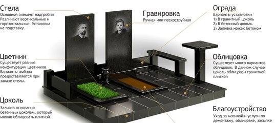 Самара изготовление памятников о двойной памятники на могилу фото Майкоп