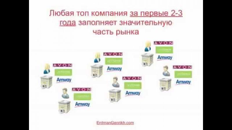 Генрих Эрдман Правило 1 9 90