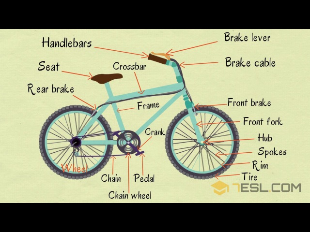 Kids Vocabulary - Learn Different Parts of a Bicycle for Kids | Bicycle Part Names
