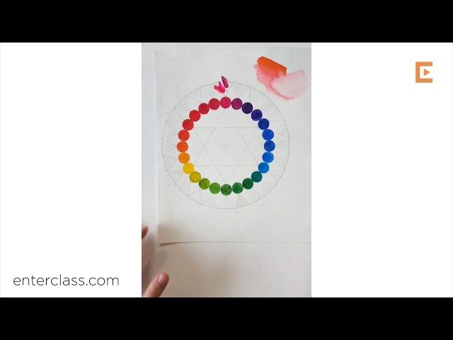 Обзор акварельных красок. Цветовой круг. Какие цвета в палитре должны быть обязательно