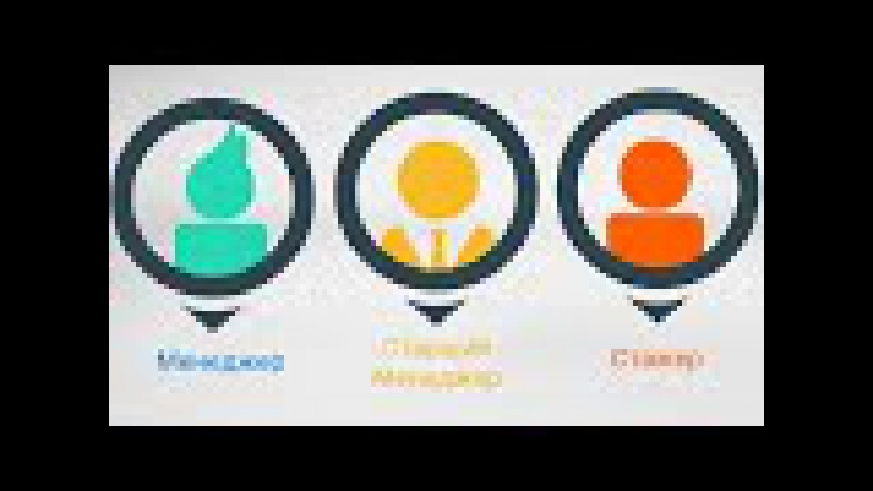 Приглашение на должнось менеджер по рекламе на сайт Doneto ru Official video