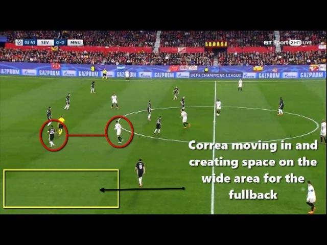 Sevilla vs Manchester United 0 0 Tactical Analysis