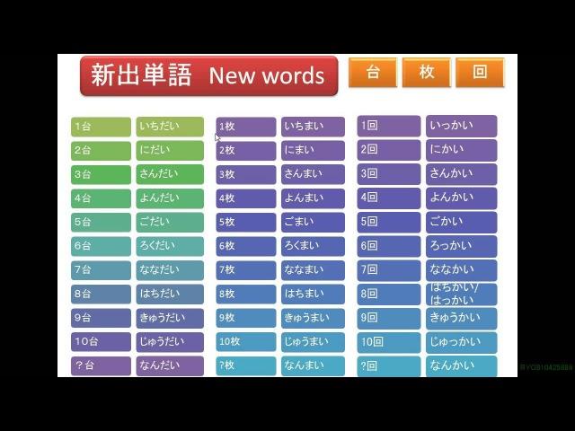 урок 0-8: счет транспортных средств, листов и количества раз 日本語学習 『台・枚・回の数え方練習』 0-8 Let's learn japanese