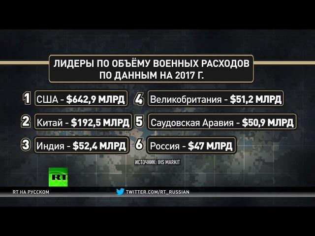 02 03 2018 Западные аналитики расценили обращение Путина как объявление о начале новой холодной войны
