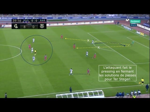 Analyse tactique du plan de la Réal face au Barça
