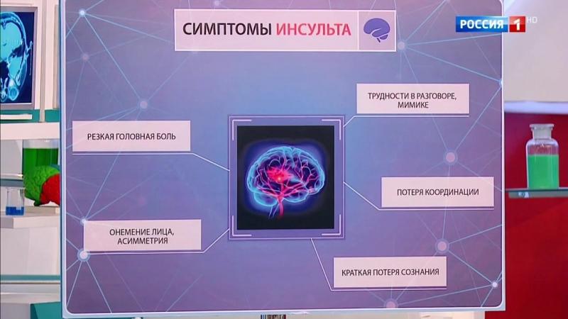 О чем может свидетельствовать головная боль