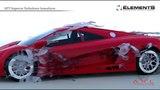 Computational Fluid Dynamics (CFD) Flow Visualization Racing Automotive Commercial