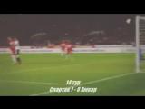 Spartak_Chempion_Vse_goly_v_RFPL_za_sezon_2016