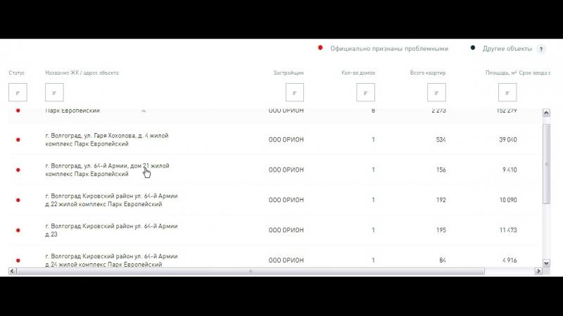 01.08.18 видео-таблица графиков достройки Парка Европейского из Минстроя