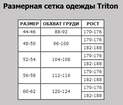 74110386e1a Таблицы размеров Тритон - Интернет-магазин RAROG.PRO (РАРОГ.про)