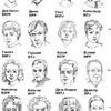 Опросники Таланова - тест типа личности