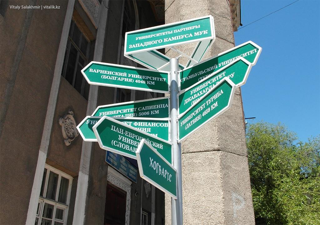 Указатели международного университета Бишкек 2018