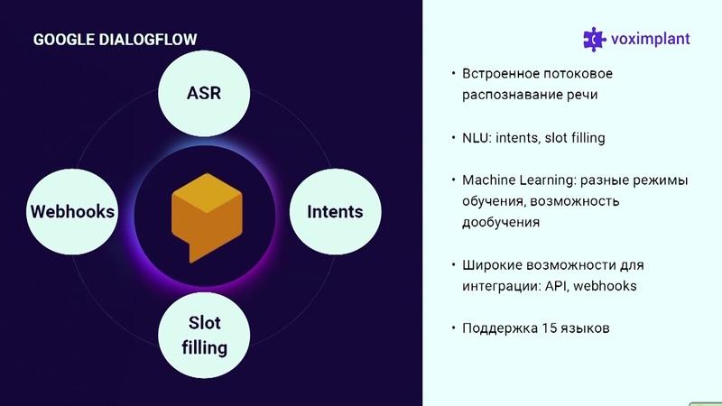 Intercom e-com edition 2018 (Demo Reel)