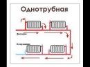 Система отопления дома 60 кв. м. из полипропиленовых труб