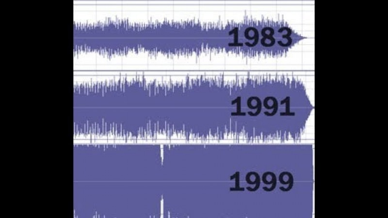 Music Loudness Wars Why I don't Buy Music Anymore