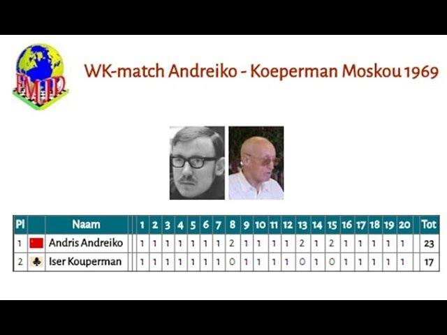 WK-match Andreiko - Koeperman Moskou 1969
