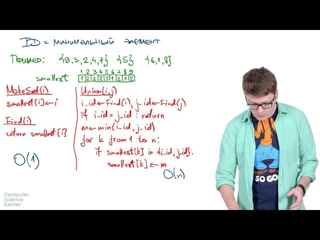 03 - Алгоритмы. Структуры данных. Системы непересекающихся множеств