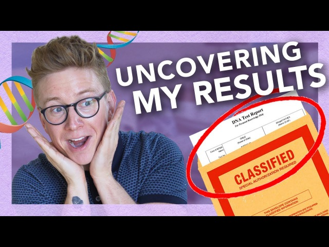 My shocking test results...