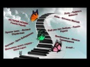 Релакс Для Души - Просто Шикарная Музыка! /Relax For Soul Chic Music