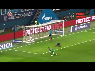 Все голы Локомотива в чемпионате России. Сезон 17-18