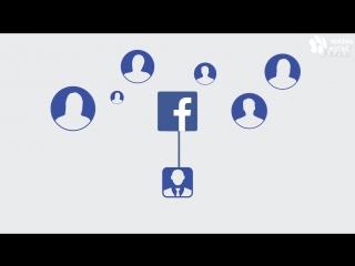 Почему используют Facebook, даже если его ненавидят [ЖЮxJaskier]