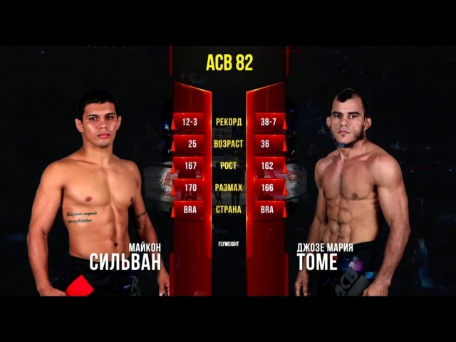 ACB 82 Jose Maria Tome vs Maycon Silvan acb 82 jose maria tome vs maycon silvan