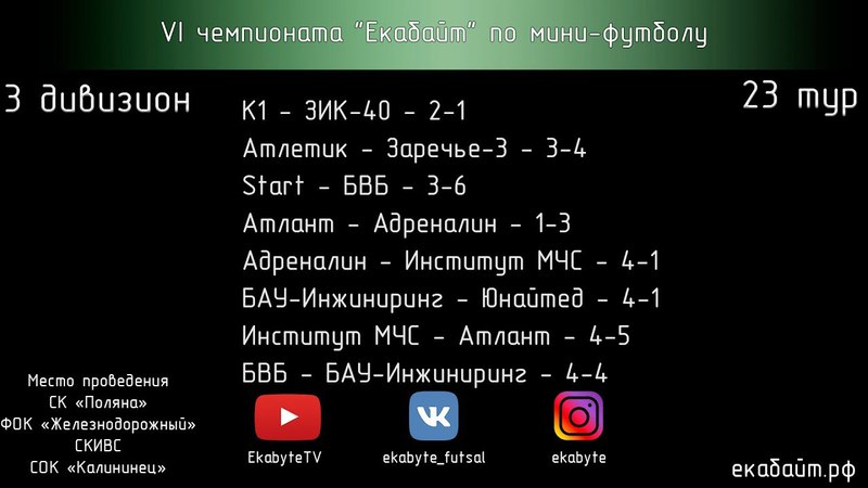 Обзор матчей 3 дивизиона 23 тура, VI чемпионата Екабайт по мини-футболу