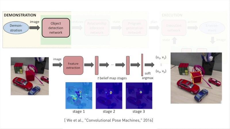 NVIDIA разработала ИИ, способный копировать действия человека
