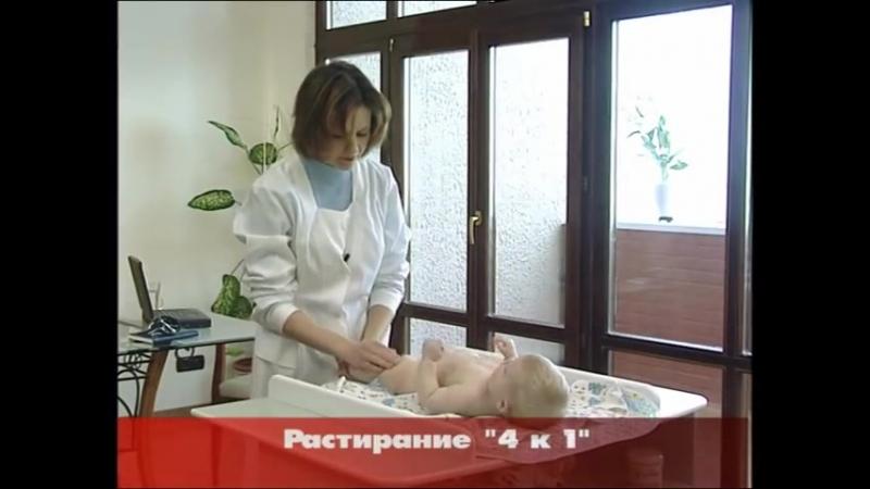 Массаж детей до 1 года. Классический массаж младенцев. Обучение приёмам детского массажа.