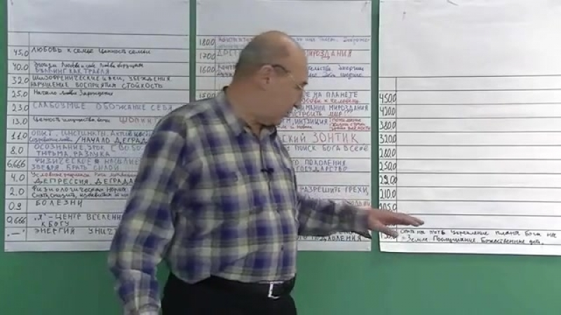 Алексей Сидоров самоотречение