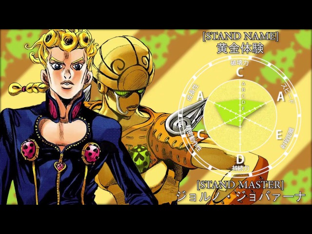 Vento Aureo Stand Wheel with Musical Reference Fan Made