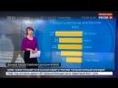 Погода 24 мощный циклон принес на юг европейской России целую серию катаклизмов Россия 24