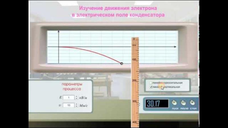 Виртуальная экспериментальная задача Изучение движения электрона в электриче