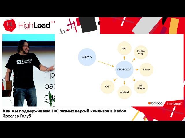 Как мы поддерживаем 100 разных версий клиентов в Badoo Ярослав Голуб (Badoo)