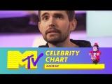 MTV CELEBRITY CHART: Noize MC
