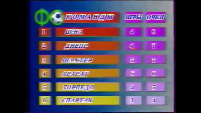 Последний сезон. Обзор Чемпионата СССР-1991 (ч-2)
