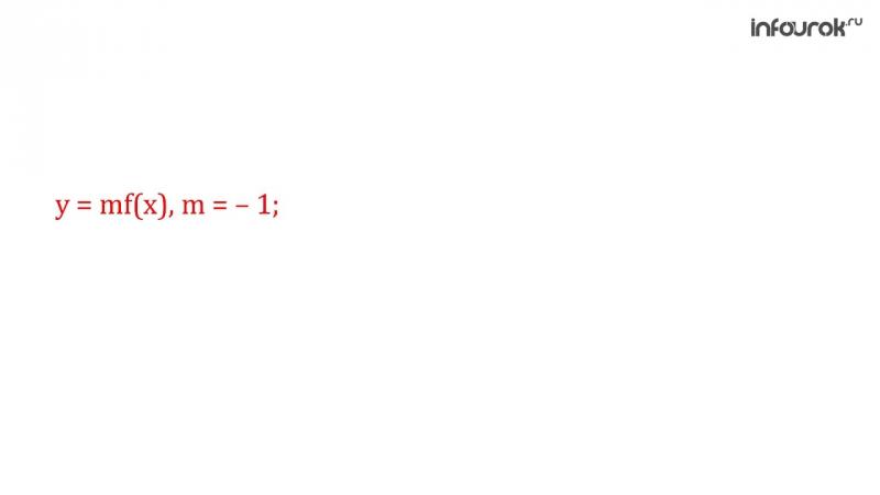 21. Преобразования графиков тригонометрических функций из у=f(x) в y=mf(x)