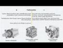 2 5 Приводы промышленных роботов