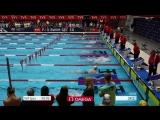 Mens 200m Breast A Final _ 2018 TYR Pro Swim Series - Indy