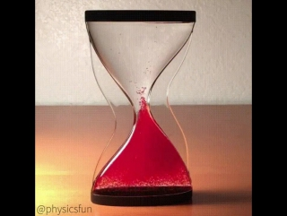 Обратные песочные часы