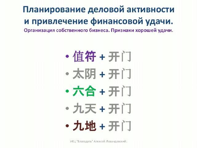 Финансовые вопросы в Ци Мень Дун Цзя (выдержки из курса)