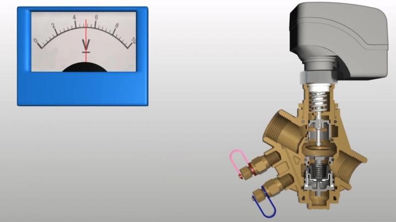 Автоматическое регулирование автоматического балансировочного клапана Cim 777